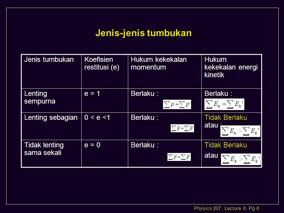 Physics 207: Lecture 6, Pg 6 Jenis-jenis tumbukan Jenis tumbukanKoefisien restitusi (e) Hukum kekekalan momentum Hukum kekekalan energi kinetik Lenting sempurna e = 1Berlaku : Lenting sebagian0 < e <1Berlaku :Tidak Berlaku atau : Tidak lenting sama sekali e = 0Berlaku :Tidak Berlaku atau :