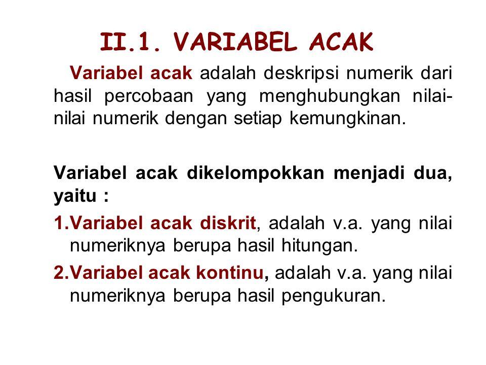 II.2.DISTRIBUSI PROBABILITAS VARIABEL ACAK DISKRIT Distribusi probabilitas v.a.