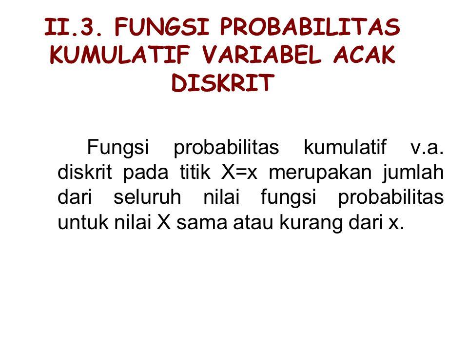II.3.FUNGSI PROBABILITAS KUMULATIF VARIABEL ACAK DISKRIT Fungsi probabilitas kumulatif v.a.