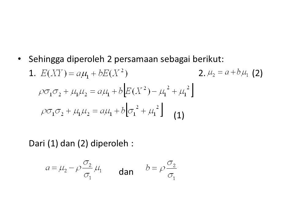 Sehingga diperoleh 2 persamaan sebagai berikut: 1. 2. (2) (1) Dari (1) dan (2) diperoleh : dan