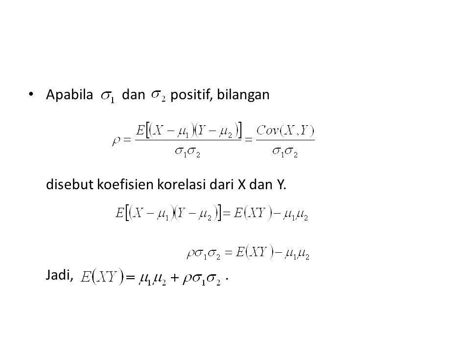 Contoh: Misalkan X dan Y variabel random yang mempunyai pdf bersama : Hitung koefisien korelasi dari X dan Y