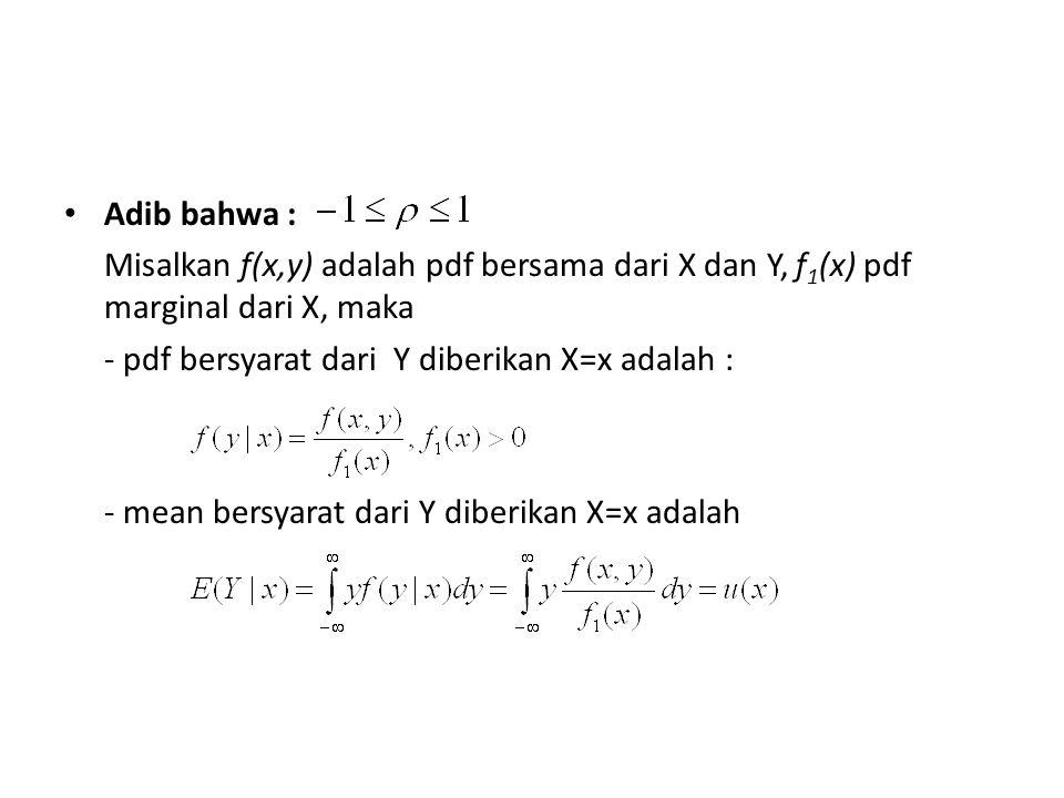 Adib bahwa : Misalkan f(x,y) adalah pdf bersama dari X dan Y, f 1 (x) pdf marginal dari X, maka - pdf bersyarat dari Y diberikan X=x adalah : - mean bersyarat dari Y diberikan X=x adalah