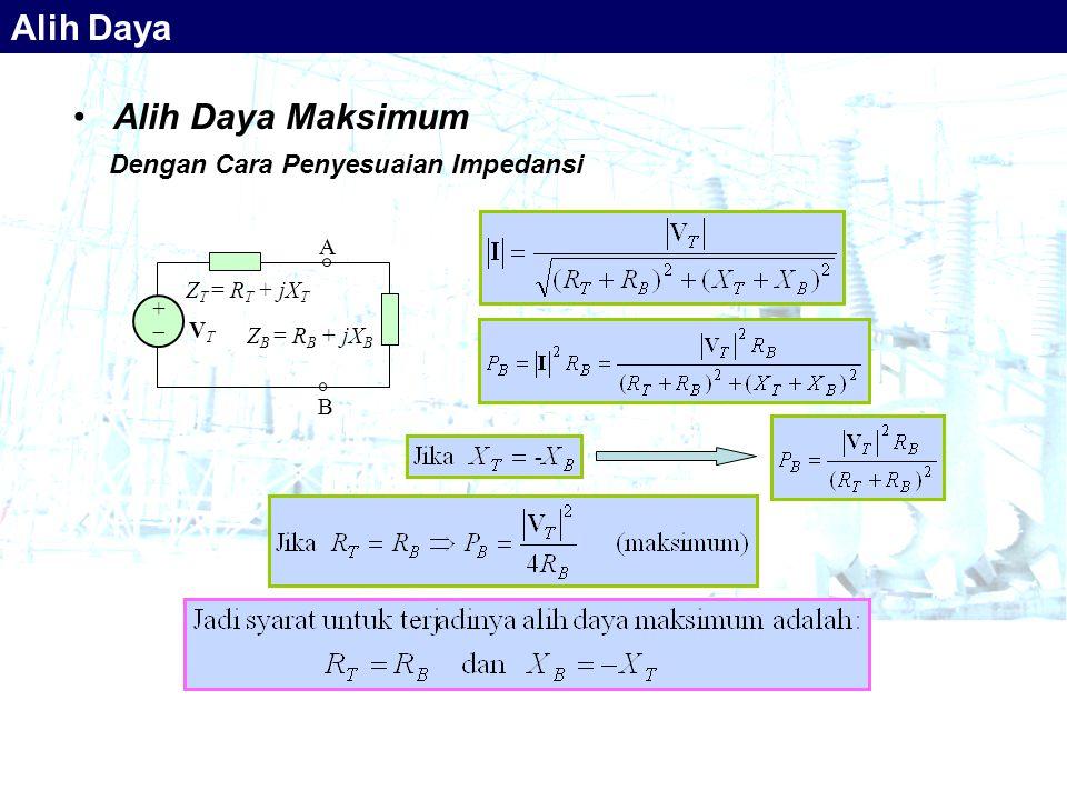 Alih Daya Maksimum Dengan Cara Penyesuaian Impedansi ++ VTVT Z T = R T + jX T Z B = R B + jX B A B Alih Daya