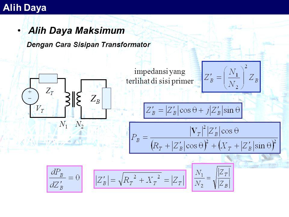 Alih Daya Maksimum Dengan Cara Sisipan Transformator impedansi yang terlihat di sisi primer ZB ZB ++ ZTZT VTVT N 1 N 2 Alih Daya