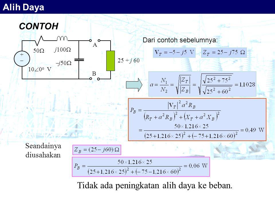 CONTOH ++ 50  j100   j50  A B 10  0 o V 25 + j 60 Seandainya diusahakan Tidak ada peningkatan alih daya ke beban. Alih Daya Dari contoh sebelum