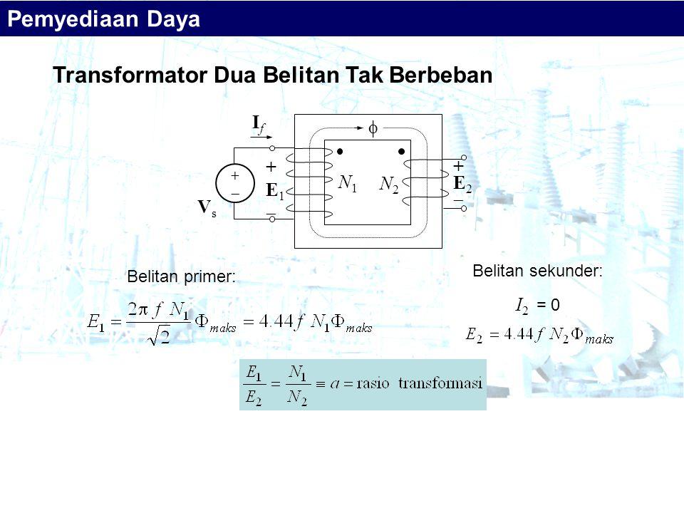 Transformator Dua Belitan Tak Berbeban +E2+E2 N2N2 N1N1 IfIf  VsVs +E1+E1 +  Belitan primer: Belitan sekunder: I 2 = 0 Pemyediaan Daya