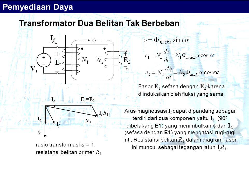 Transformator Dua Belitan Tak Berbeban +E2+E2 N2N2 N1N1 IfIf  VsVs +E1+E1 +  Fasor E 1 sefasa dengan E 2 karena diinduksikan oleh fluksi yang sa