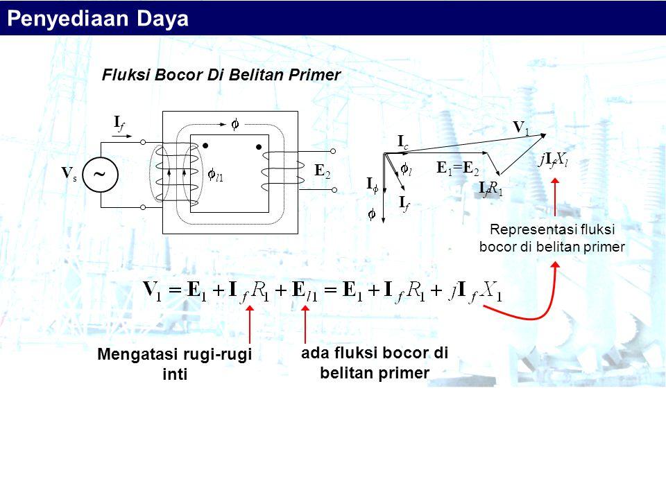 Fluksi Bocor Di Belitan Primer E2E2  VsVs l1l1 IfIf  E1=E2E1=E2 II  IcIc IfIf IfR1IfR1 V1V1 ll jI f X l Representasi fluksi bocor di belitan
