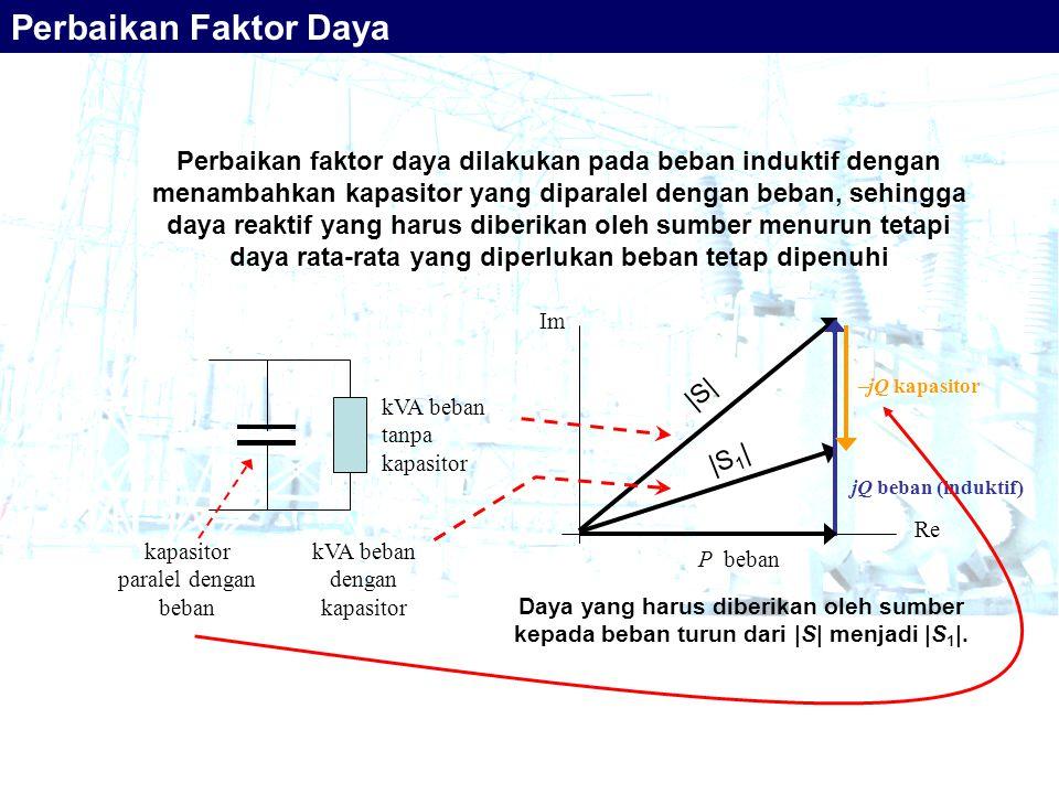Im Re jQ beban (induktif)  jQ kapasitor P beban kVA beban tanpa kapasitor kVA beban dengan kapasitor Perbaikan faktor daya dilakukan pada beban induk