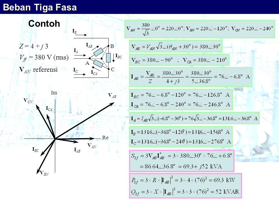 Contoh A B C IAIA IBIB ICIC I AB I BC I CA Z = 4 + j 3 V ff = 380 V (rms) V AN referensi I AB V BN V CN V AN I BC I CA Re Im V AB Beban Tiga Fasa