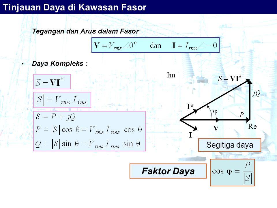 Tegangan dan Arus dalam Fasor Daya Kompleks : Re Im V I I* S = VI *  P jQ Segitiga daya Faktor Daya Tinjauan Daya di Kawasan Fasor
