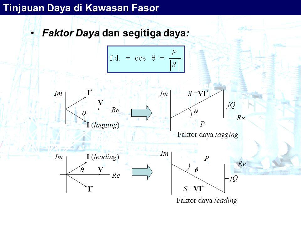 Fasor adalah pernyataan sinyal sinus yang fungsi waktu ke dalam besaran kompleks, melalui relasi Euler.