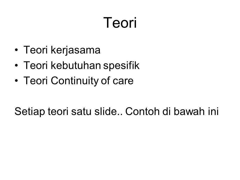 Teori Teori kerjasama Teori kebutuhan spesifik Teori Continuity of care Setiap teori satu slide.. Contoh di bawah ini
