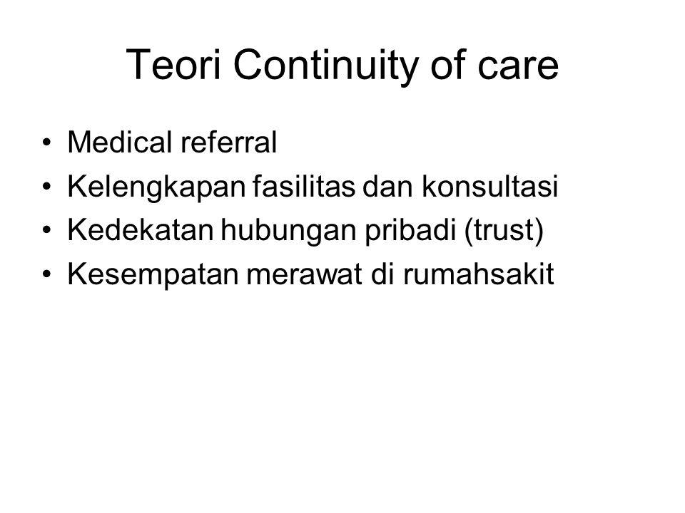 Teori Continuity of care Medical referral Kelengkapan fasilitas dan konsultasi Kedekatan hubungan pribadi (trust) Kesempatan merawat di rumahsakit