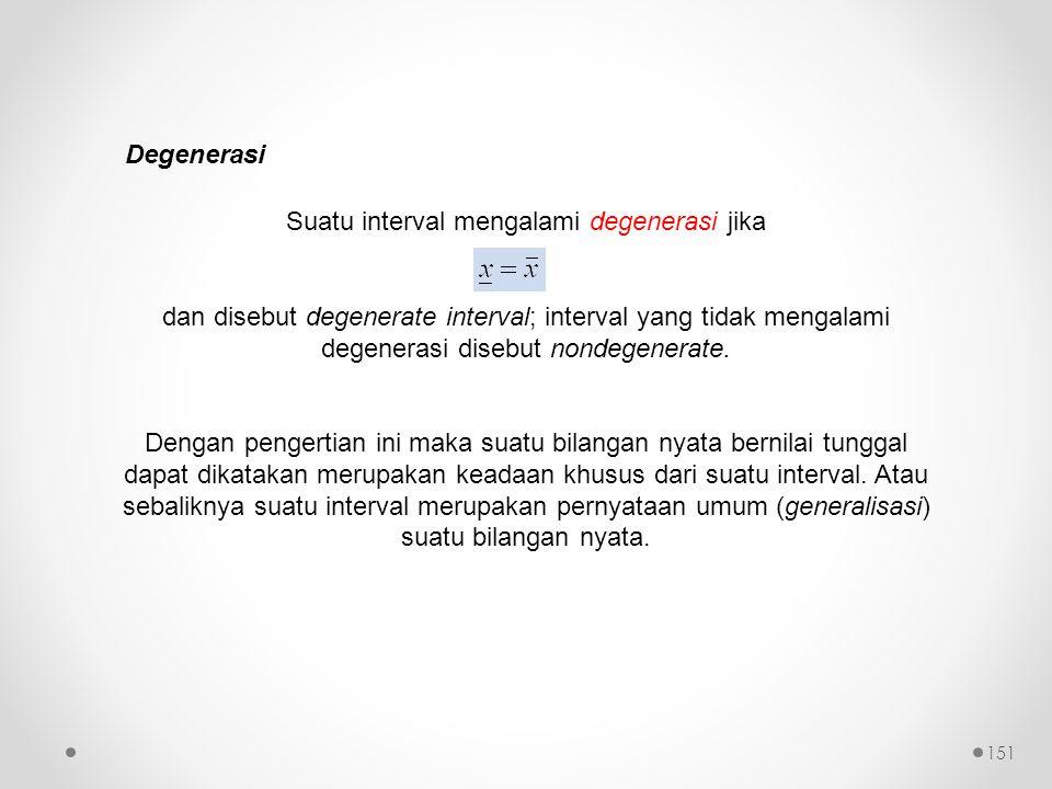 Suatu interval mengalami degenerasi jika dan disebut degenerate interval; interval yang tidak mengalami degenerasi disebut nondegenerate. Dengan penge