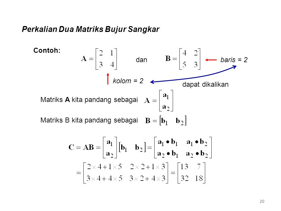 Perkalian Dua Matriks Bujur Sangkar dan Contoh: dapat dikalikan kolom = 2 baris = 2 Matriks A kita pandang sebagai Matriks B kita pandang sebagai 20