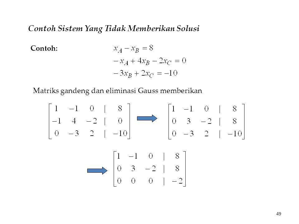 Contoh Sistem Yang Tidak Memberikan Solusi Matriks gandeng dan eliminasi Gauss memberikan Contoh: 49