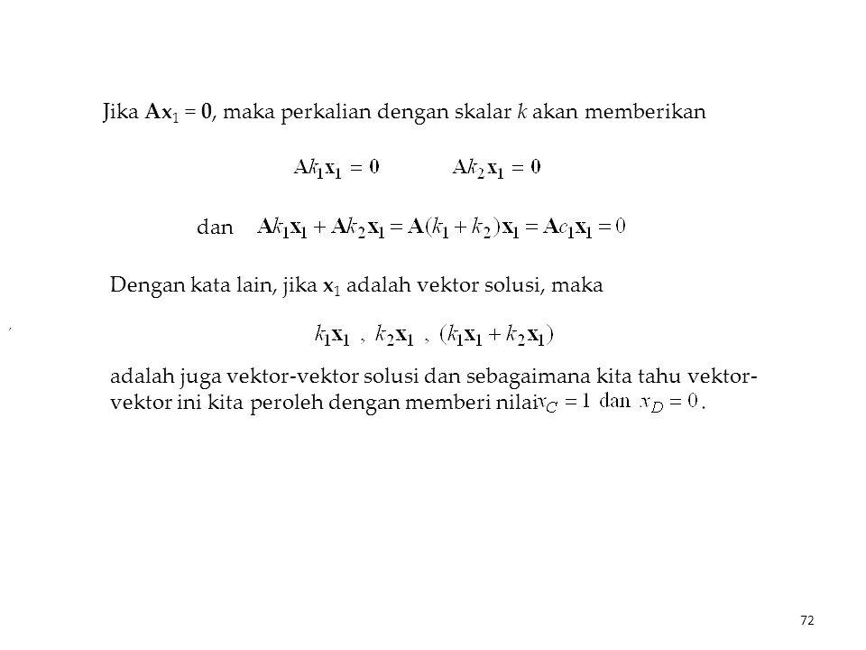 Jika Ax 1 = 0, maka perkalian dengan skalar k akan memberikan, dan Dengan kata lain, jika x 1 adalah vektor solusi, maka adalah juga vektor-vektor solusi dan sebagaimana kita tahu vektor- vektor ini kita peroleh dengan memberi nilai.