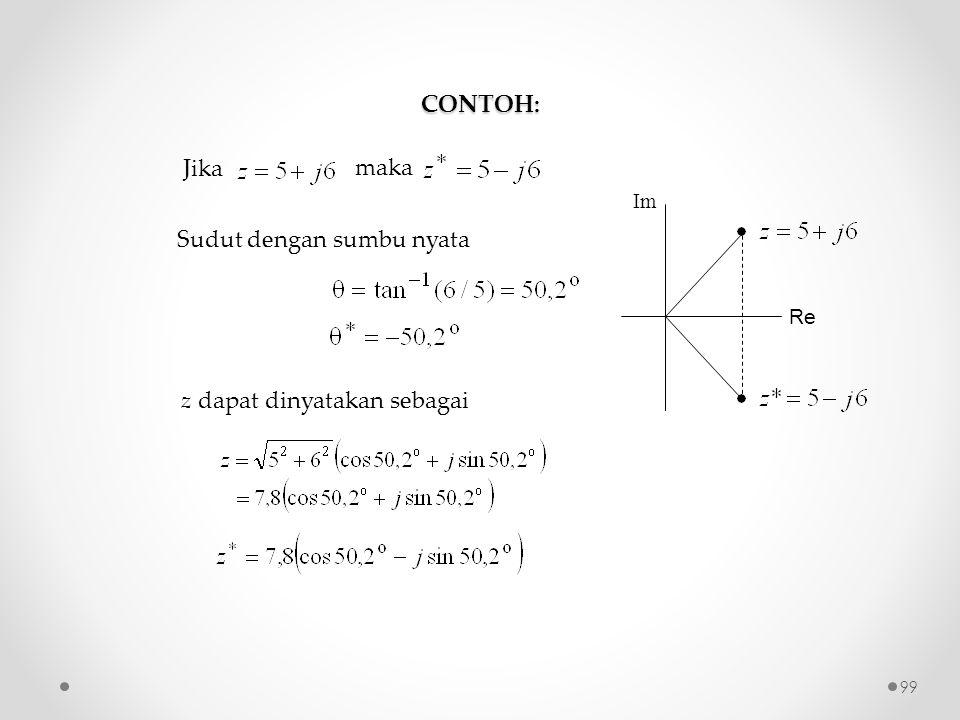 CONTOH: Jika maka Sudut dengan sumbu nyata z dapat dinyatakan sebagai Re Im 99