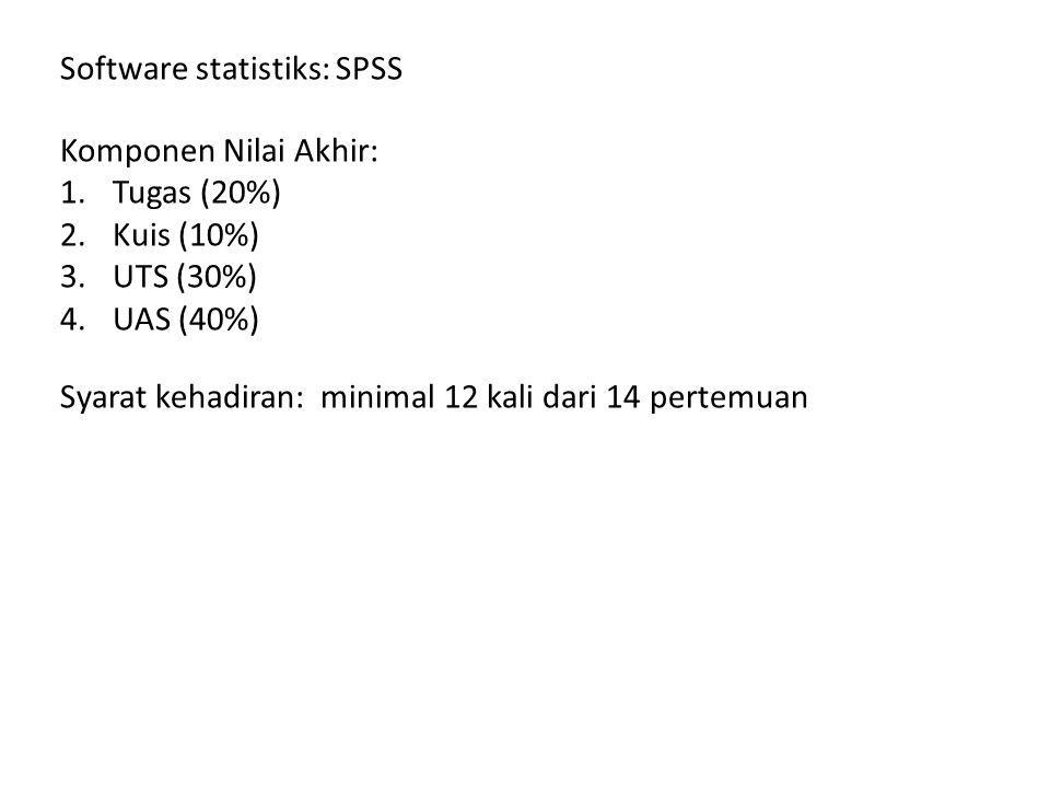 Software statistiks: SPSS Komponen Nilai Akhir: 1.Tugas (20%) 2.Kuis (10%) 3.UTS (30%) 4.UAS (40%) Syarat kehadiran: minimal 12 kali dari 14 pertemuan