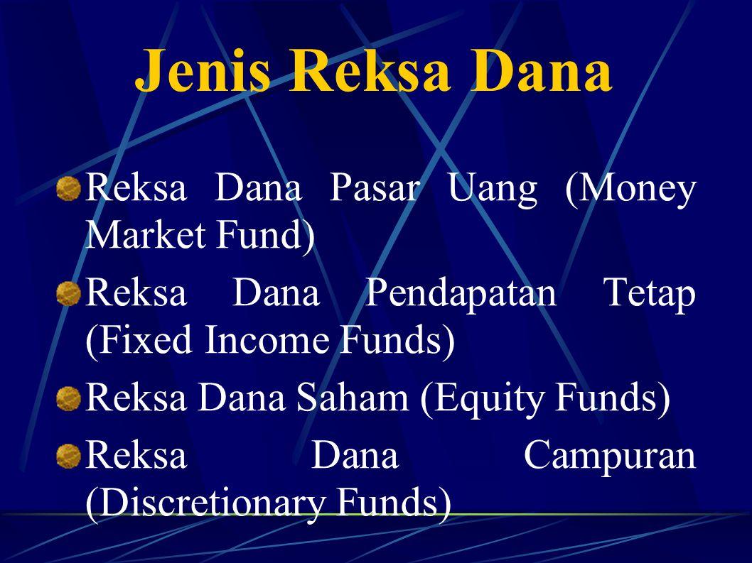 Jenis Reksa Dana Reksa Dana Pasar Uang (Money Market Fund) Reksa Dana Pendapatan Tetap (Fixed Income Funds) Reksa Dana Saham (Equity Funds) Reksa Dana