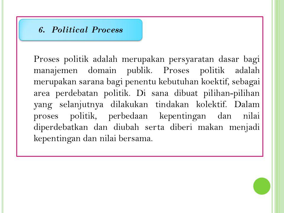 Sektor privat : berhubungan dengan publik dalam pasar.