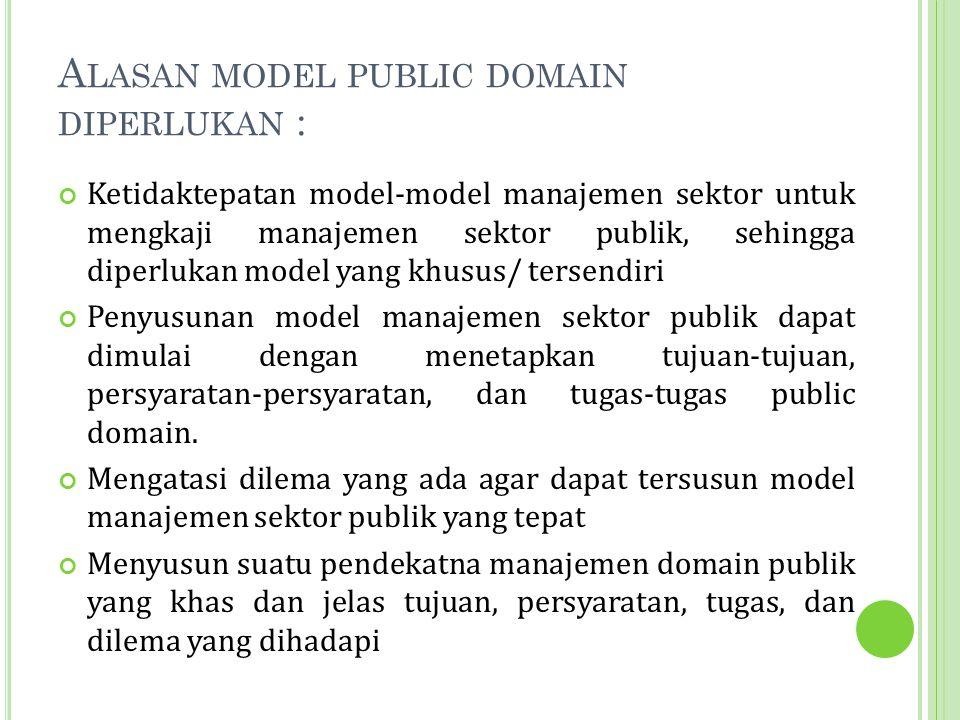 A LASAN MODEL PUBLIC DOMAIN DIPERLUKAN : Ketidaktepatan model-model manajemen sektor untuk mengkaji manajemen sektor publik, sehingga diperlukan model yang khusus/ tersendiri Penyusunan model manajemen sektor publik dapat dimulai dengan menetapkan tujuan-tujuan, persyaratan-persyaratan, dan tugas-tugas public domain.