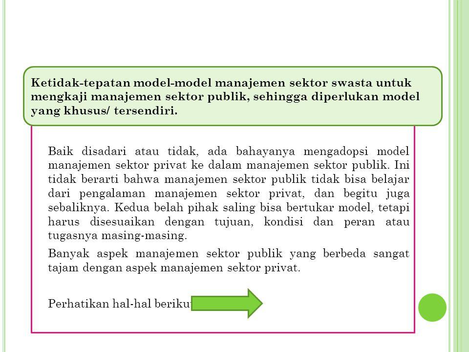 P ERBEDAAN MODEL SEKTOR PRIVAT DAN PUBLIK Model Sektor PrivatModel Sektor Publik 1.Pilihan individu pada pasar 2.Atas dasar permintaan dan harga 3.Ter
