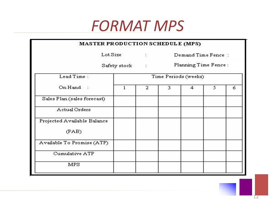 AKTIVITAS MPS 1.DATA PERMINTAAN TOTAL: BERKAITAN DENGAN SALES FORECAST & ORDERS 2.INITIAL INVENTORY : INFORMASI INV.ONHAND, ALOKASI STOK (PURCHASE ORDERS) UNTUK EMENUHI ORDERS 3.AGREGATE PLANNING : MEMBERI BATASAN PADA MPSDATA PERENCANAAN : ATURAN PEMESANAN (LOTSIZING), SAFETY STOK, WAKTU TUNGGU (LEAD TIME) 4.RCCP : KEBUTUHAN KAPASITAS, VALIDASI MPS 11