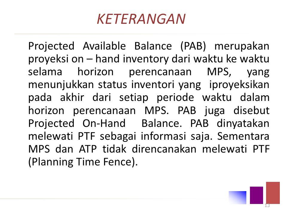 FORMAT MPS 12
