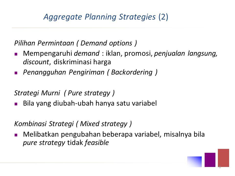 5 1) Pilihan Kapasitas (Capacity options ) 2) Pilihan Permintaan ( Demand options ) 3) Strategi Kombinasi ( Mixed strategies ) Pilihan Kapasitas ( Capacity options ) : Mengubah-ubah tingkat inventory (level production) Mengubah-ubah ukuran tenaga kerja: penambahan/pengurangan pegawai Mengubah-ubah tingkat produksi : tinggi /rendah (over time/under time) Menggunakan pekerja sambilan ( part time workers ) Aggregate Planning Strategies (1)