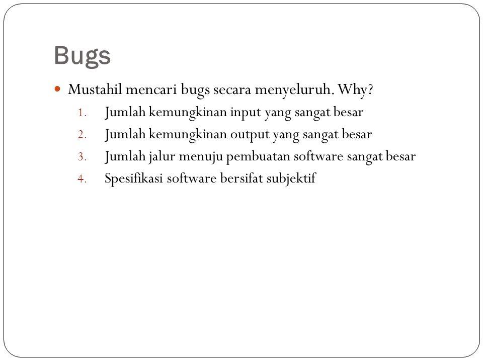 Pengujian,Biaya dan missed bugs Paton, Ron.Software Testing ISBN 0-672-32798-8.