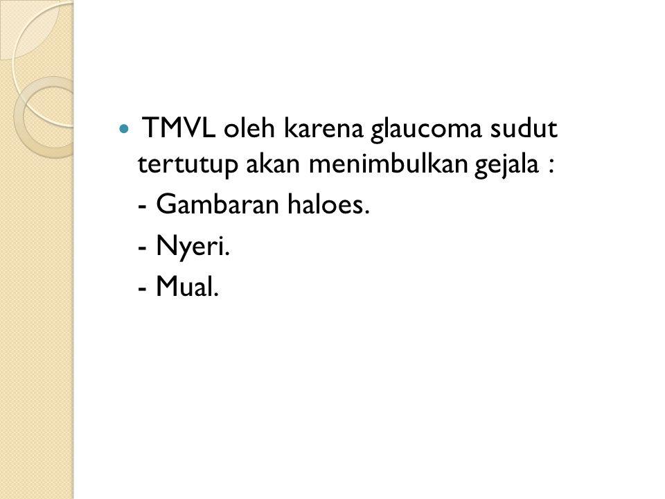 TMVL oleh karena glaucoma sudut tertutup akan menimbulkan gejala : - Gambaran haloes. - Nyeri. - Mual.