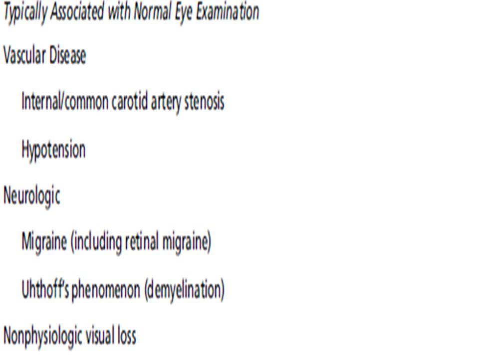 TMVL WITH AN ABNORMAL EYE EXAMINATION Pasien dengan kelainan pada struktur eksternal ( misalnya, proptosis ), okular permukaan, ruang anterior mata, vitreous, disk optik, atau retina TMVL