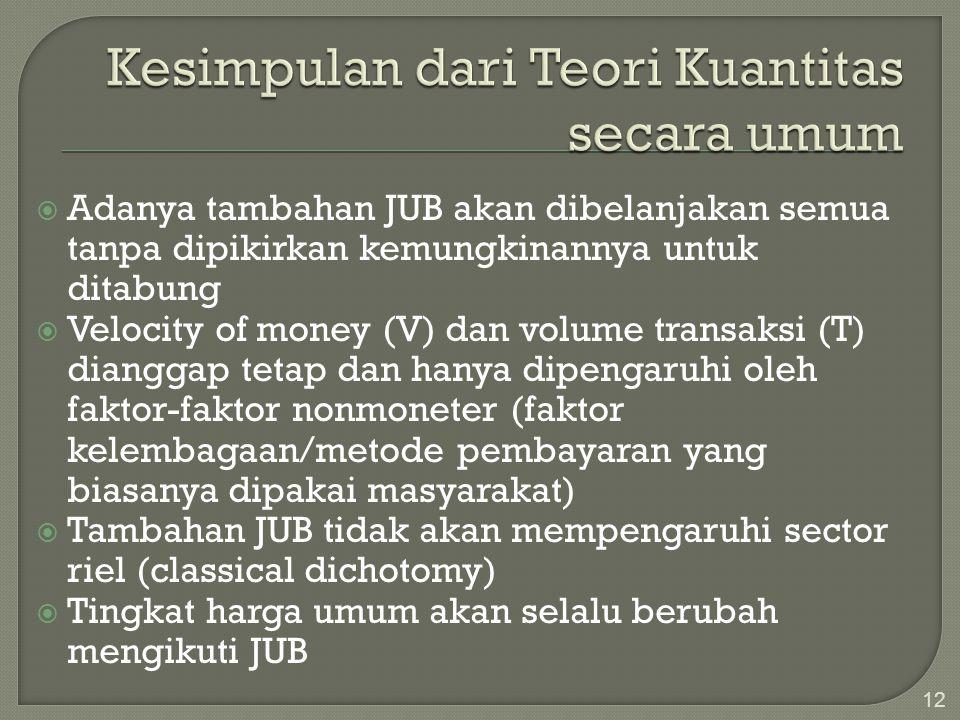 12  Adanya tambahan JUB akan dibelanjakan semua tanpa dipikirkan kemungkinannya untuk ditabung  Velocity of money (V) dan volume transaksi (T) diang