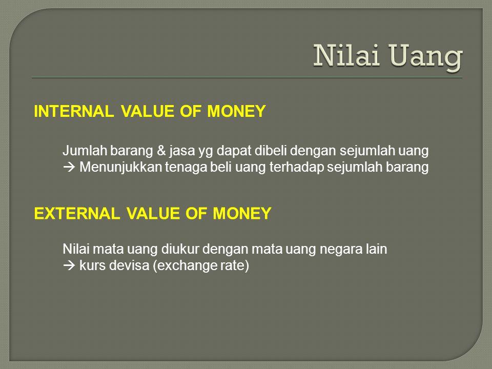INTERNAL VALUE OF MONEY EXTERNAL VALUE OF MONEY Jumlah barang & jasa yg dapat dibeli dengan sejumlah uang  Menunjukkan tenaga beli uang terhadap seju