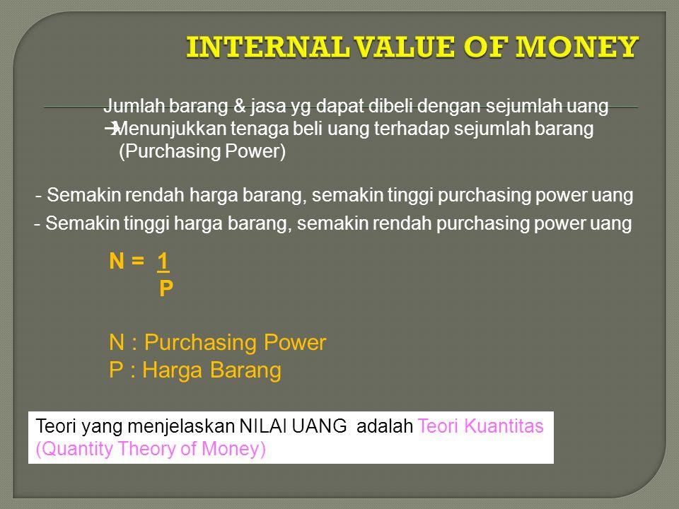 Jumlah barang & jasa yg dapat dibeli dengan sejumlah uang  Menunjukkan tenaga beli uang terhadap sejumlah barang (Purchasing Power) - Semakin rendah