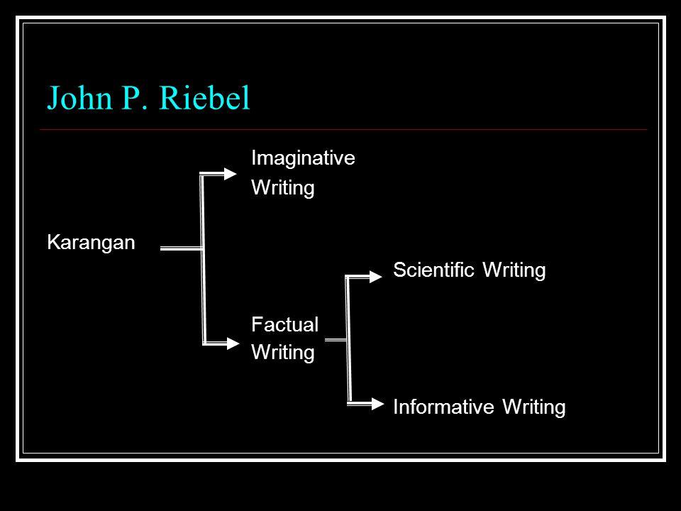 Karya Ilmiah Populer Scientific Writing Factual Karya Ilmiah Writing Populer Informative Writing