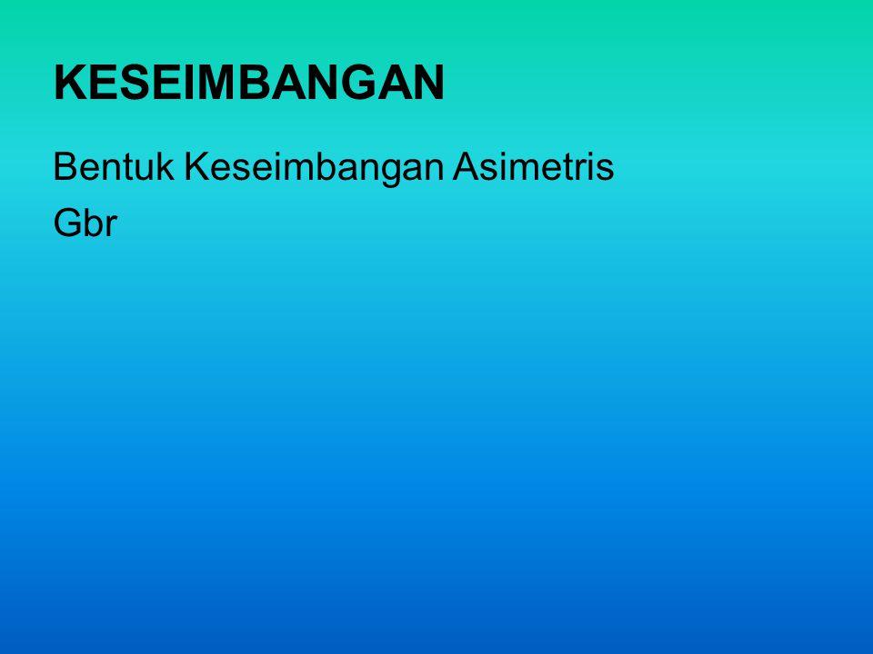KESEIMBANGAN Bentuk Keseimbangan Asimetris Gbr