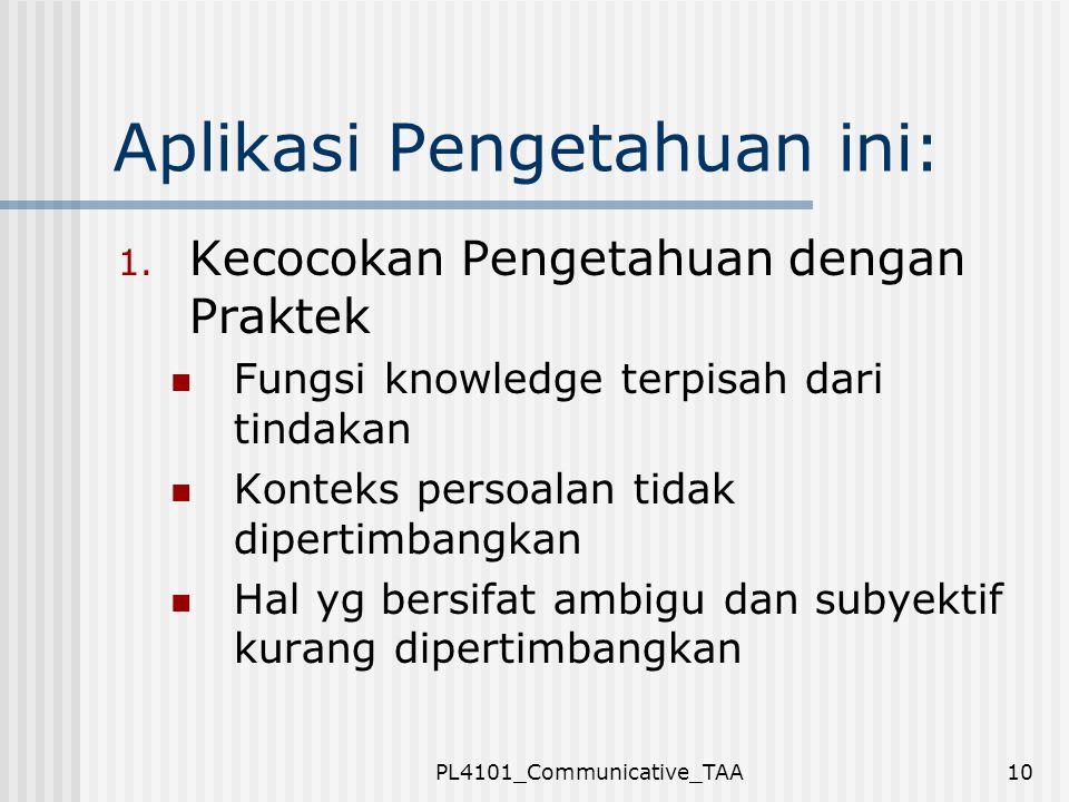 10 Aplikasi Pengetahuan ini: 1. Kecocokan Pengetahuan dengan Praktek Fungsi knowledge terpisah dari tindakan Konteks persoalan tidak dipertimbangkan H