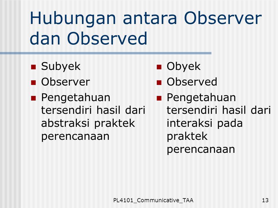 PL4101_Communicative_TAA13 Hubungan antara Observer dan Observed Subyek Observer Pengetahuan tersendiri hasil dari abstraksi praktek perencanaan Obyek