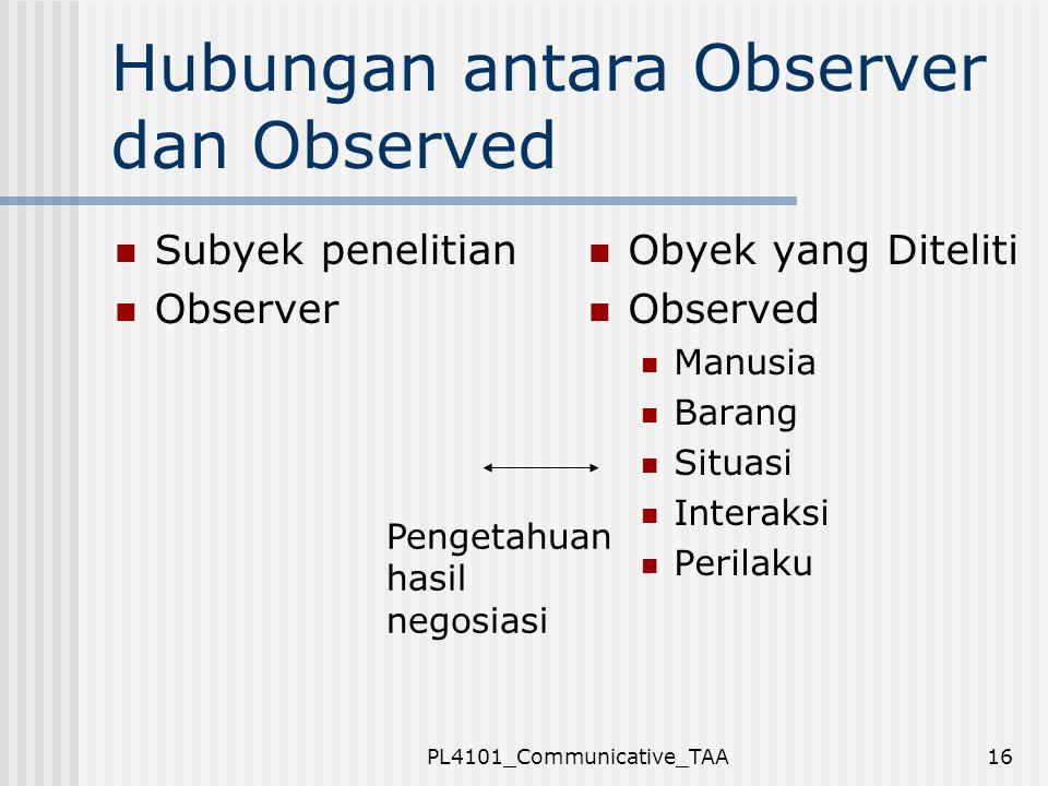 PL4101_Communicative_TAA16 Hubungan antara Observer dan Observed Subyek penelitian Observer Obyek yang Diteliti Observed Manusia Barang Situasi Intera
