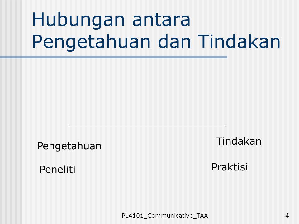 PL4101_Communicative_TAA4 Hubungan antara Pengetahuan dan Tindakan Pengetahuan Tindakan Peneliti Praktisi