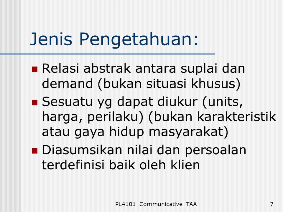 PL4101_Communicative_TAA7 Jenis Pengetahuan: Relasi abstrak antara suplai dan demand (bukan situasi khusus) Sesuatu yg dapat diukur (units, harga, per
