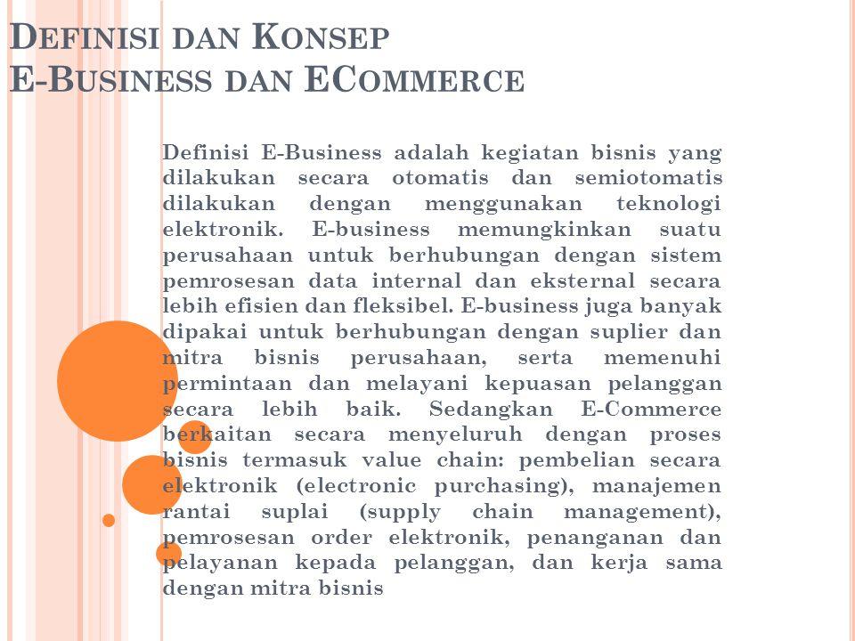D EFINISI DAN K ONSEP E-B USINESS DAN EC OMMERCE Definisi E-Business adalah kegiatan bisnis yang dilakukan secara otomatis dan semiotomatis dilakukan