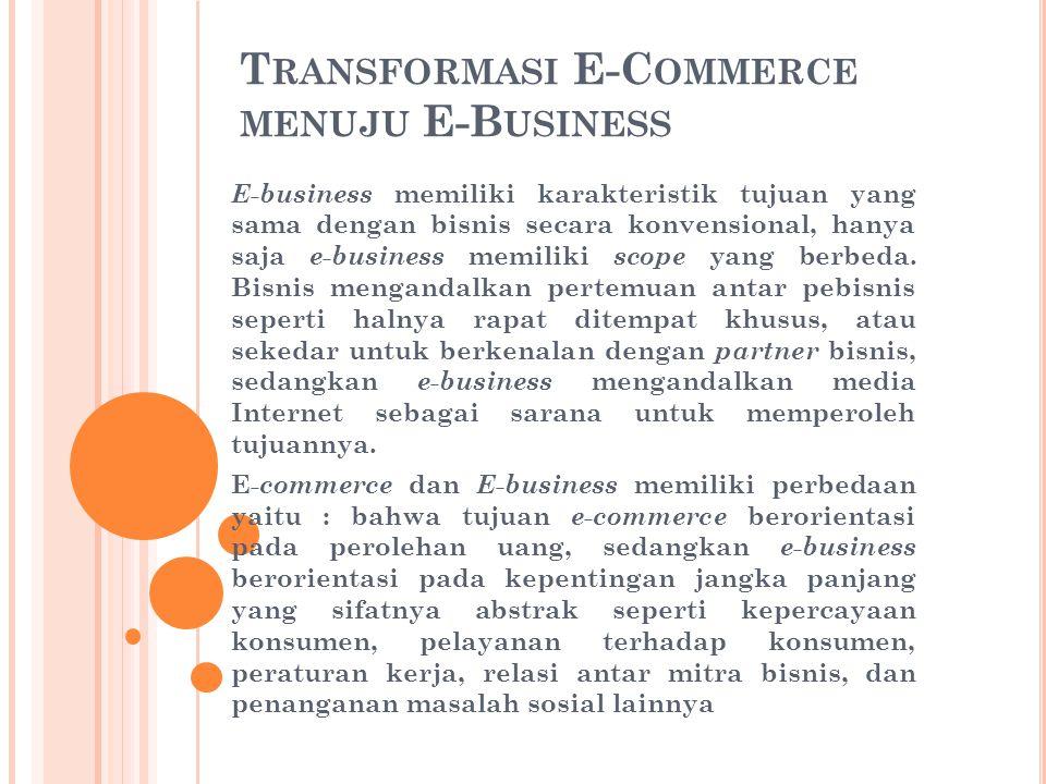T RANSFORMASI E-C OMMERCE M ENUJU E-B USINESS Fase 1 (1994-1997) E-commerce hanya sebagai penanda keberadaan suatu perusahaan, memastikan bahwa semua memiliki Website, memenuhi permintaan bahwa semua perusahaan harus setidaknya memiliki sesuatu di internet.