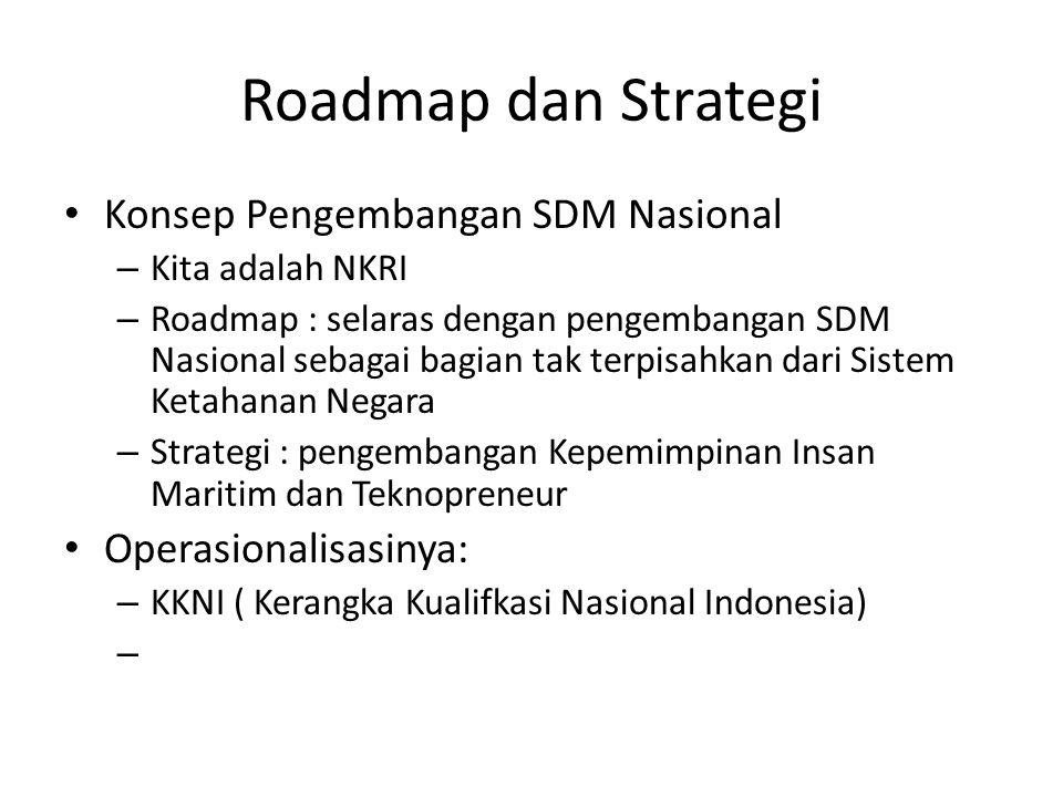 Roadmap dan Strategi Konsep Pengembangan SDM Nasional – Kita adalah NKRI – Roadmap : selaras dengan pengembangan SDM Nasional sebagai bagian tak terpi