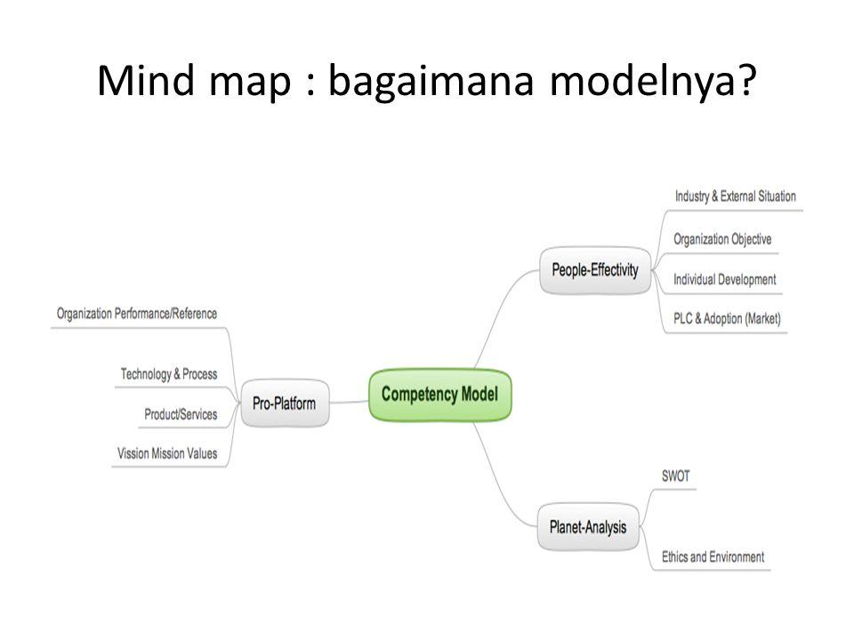 Mind map : bagaimana modelnya?