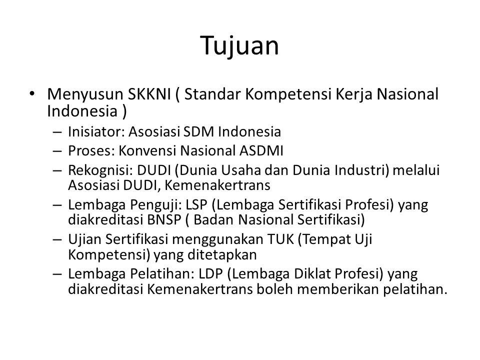 Tujuan Menyusun SKKNI ( Standar Kompetensi Kerja Nasional Indonesia ) – Inisiator: Asosiasi SDM Indonesia – Proses: Konvensi Nasional ASDMI – Rekognis
