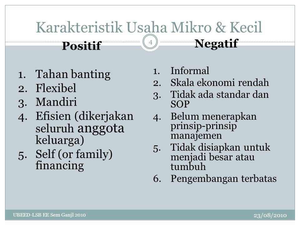 23/08/2010 UBEED-LSB EE Sem Ganjl 2010 5 Jumlah Penduduk Indonesia 2008228 Juta 2009231 Juta 2010234 Juta 2011247 Juta Terus Bertambah !!!